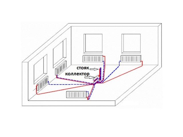 Монтаж лучевой системы отопления